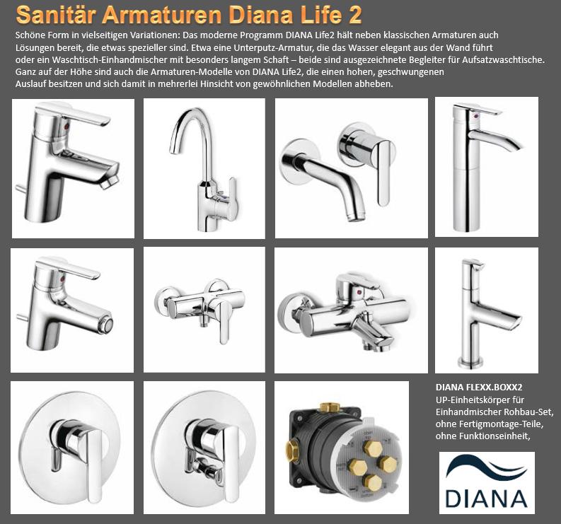 dianalife1 - Kohler Armaturen Teile